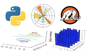 Make 2D & 3D Graphs in Python with Matplotlib for Beginners